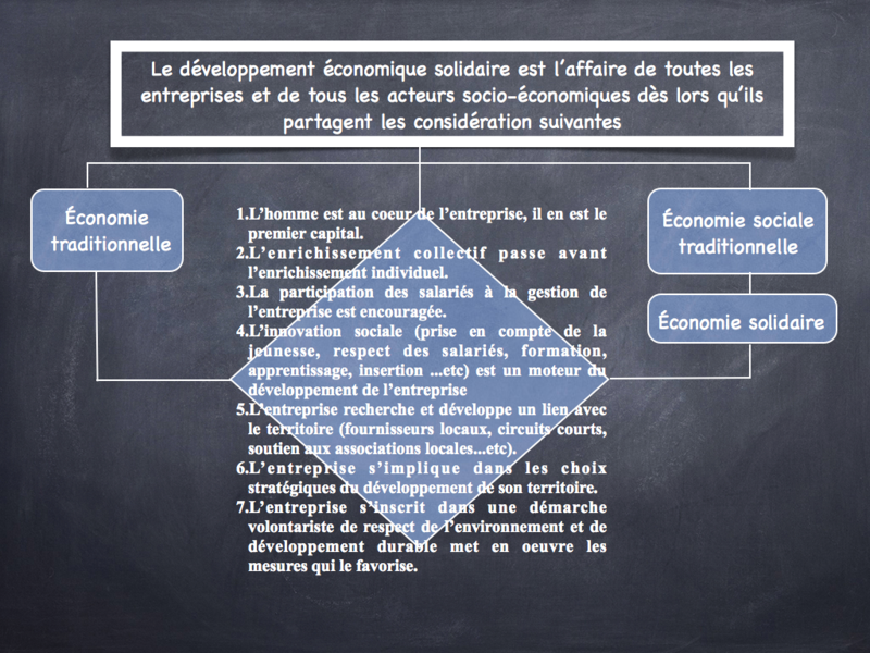 DevEcoSolidaire.004